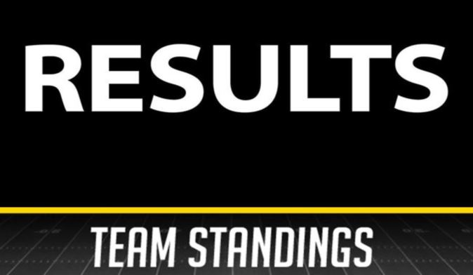 Game Results & Team Standings